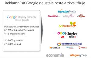 Reklamní síť Google AdWords