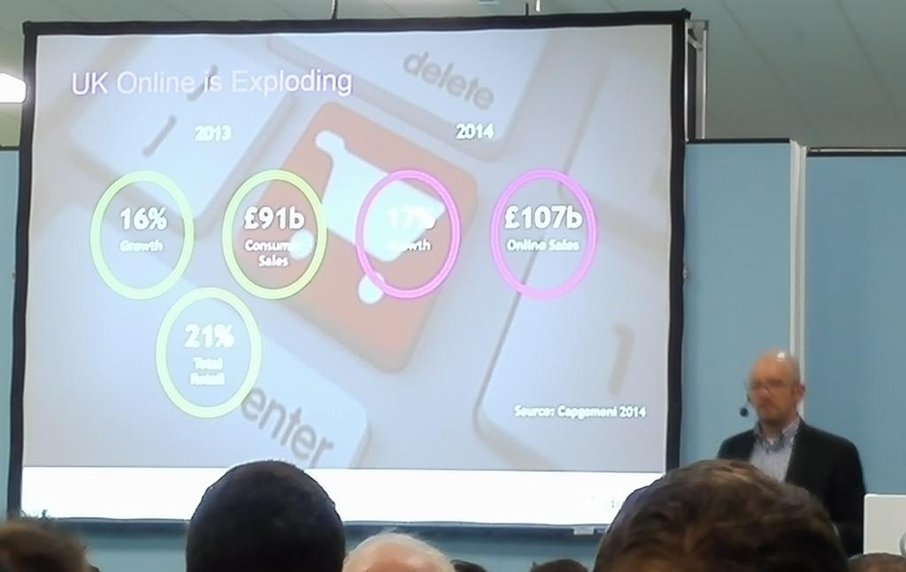 Čísla o anglické ecommerce na Skypově prezentaci.