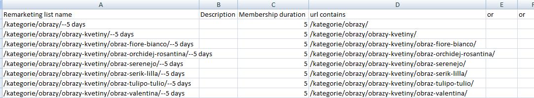 Takhle vypadá tabulka pro import remarketingových seznamů