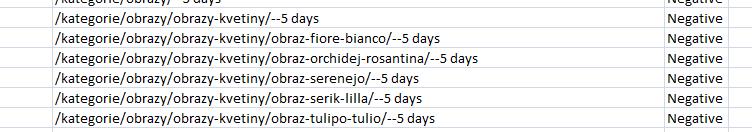 Vyloučená 5denní publika z 10denních sestav